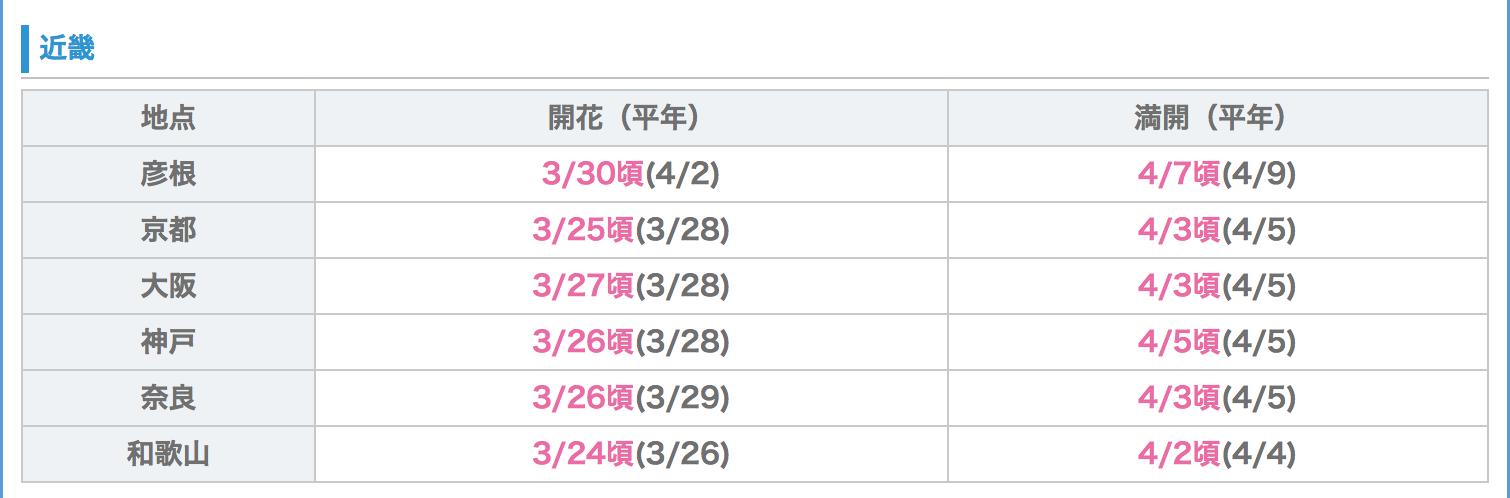 螢幕快照 2015-03-14 下午10.33.58